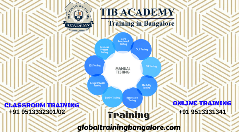 Best Training Institute In Bangalore For Manual Testing Manual
